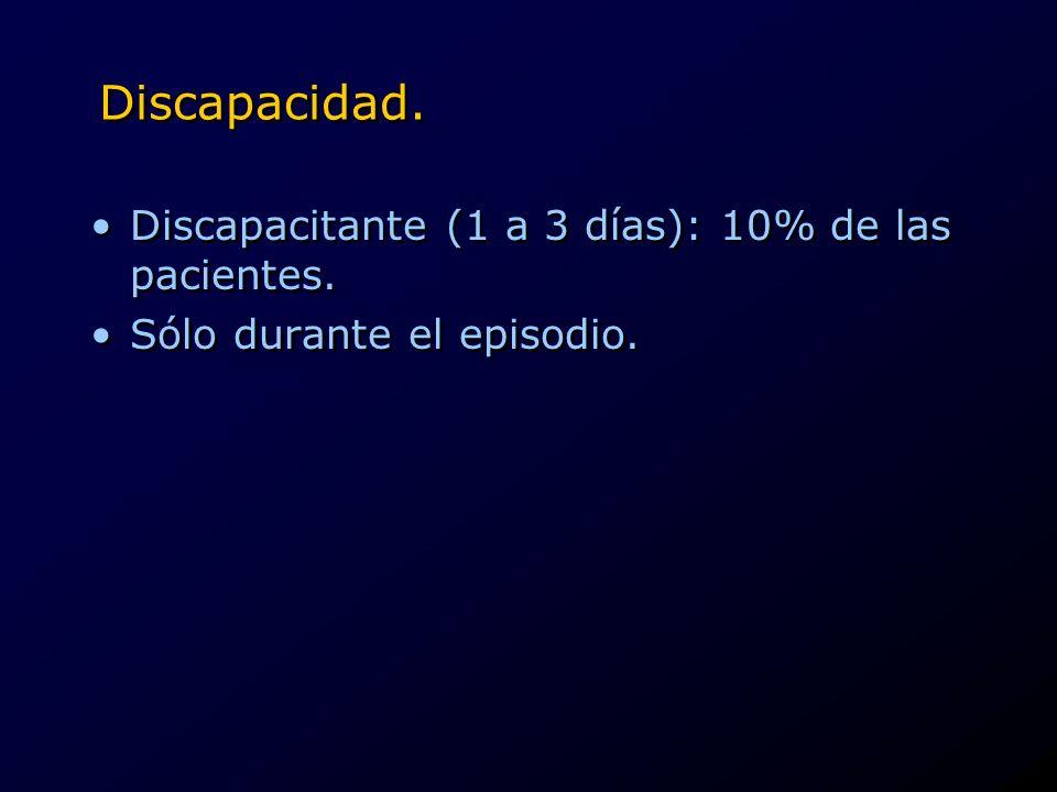Discapacidad. Discapacitante (1 a 3 días): 10% de las pacientes. Sólo durante el episodio. Discapacitante (1 a 3 días): 10% de las pacientes. Sólo dur