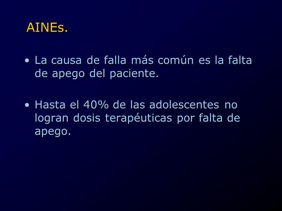 AINEs. La causa de falla más común es la falta de apego del paciente. Hasta el 40% de las adolescentes no logran dosis terapéuticas por falta de apego