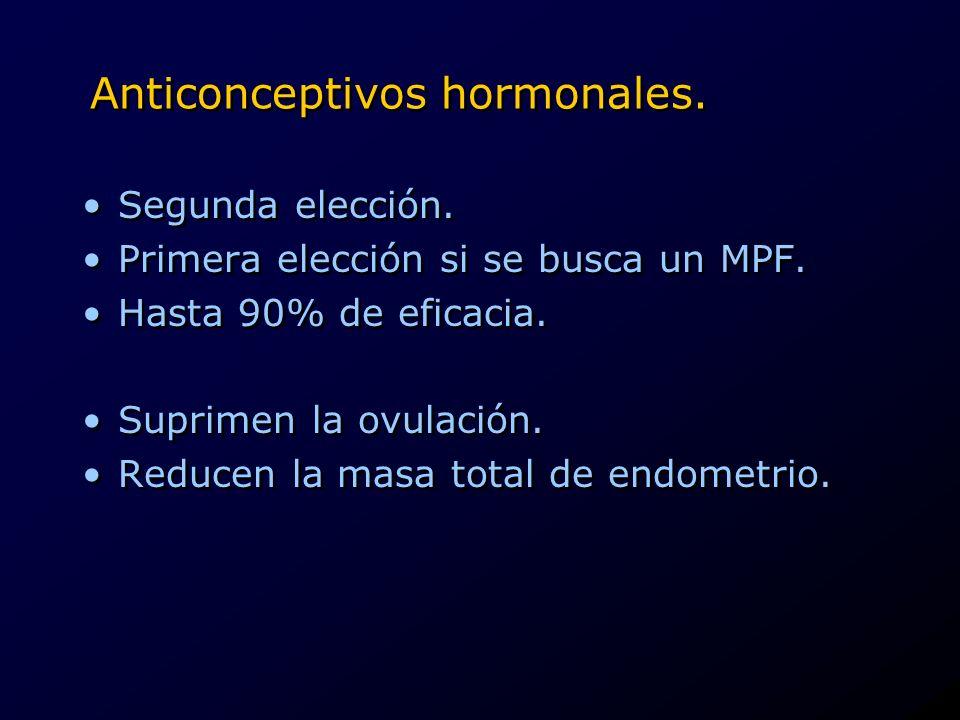 Anticonceptivos hormonales. Segunda elección. Primera elección si se busca un MPF. Hasta 90% de eficacia. Suprimen la ovulación. Reducen la masa total