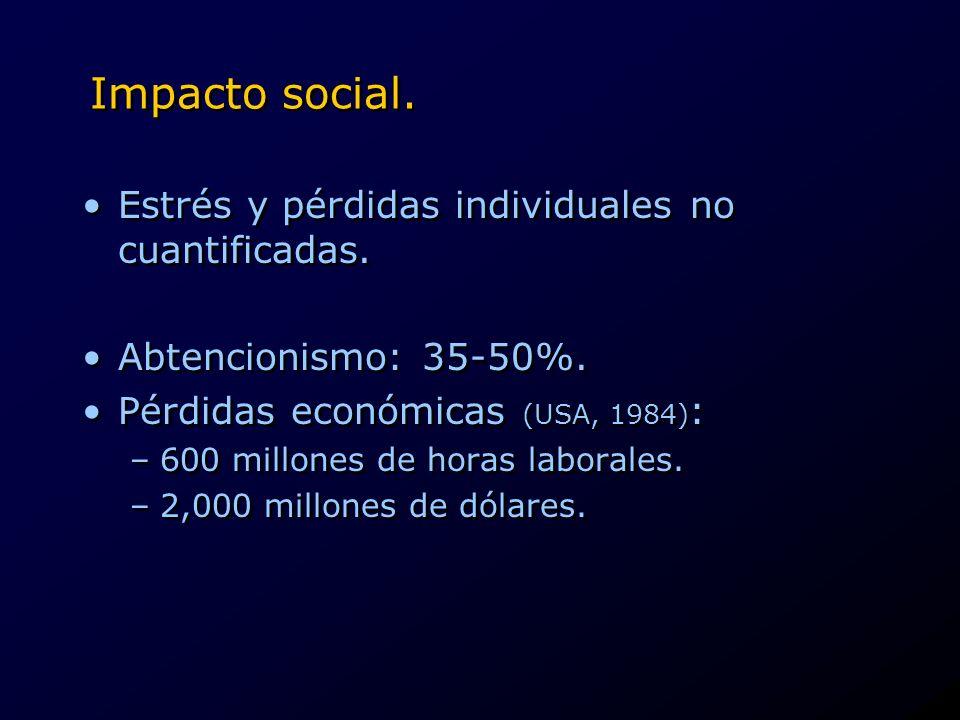Impacto social. Estrés y pérdidas individuales no cuantificadas. Abtencionismo: 35-50%. Pérdidas económicas (USA, 1984) : –600 millones de horas labor