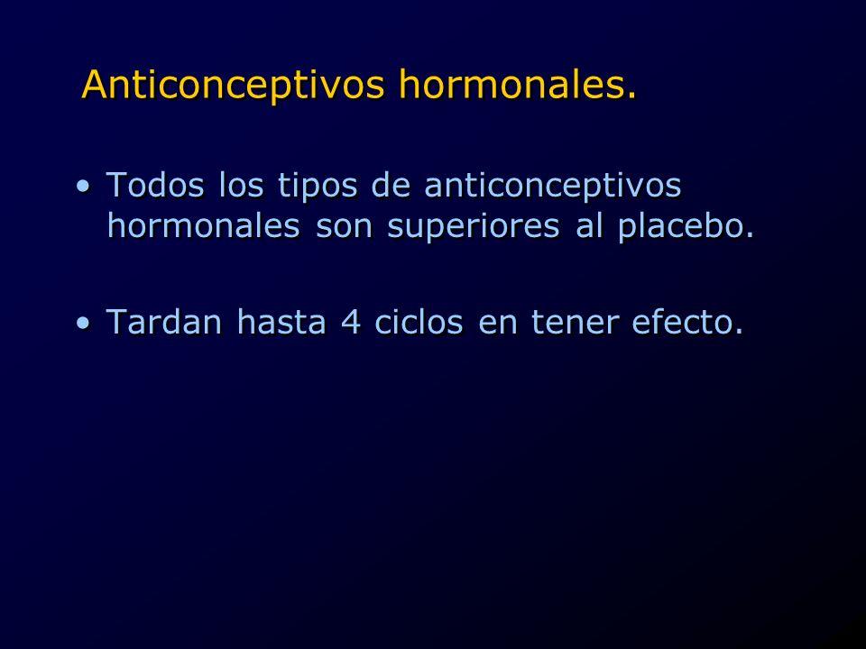 Anticonceptivos hormonales. Todos los tipos de anticonceptivos hormonales son superiores al placebo. Tardan hasta 4 ciclos en tener efecto. Todos los