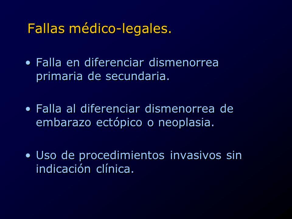 Fallas médico-legales. Falla en diferenciar dismenorrea primaria de secundaria. Falla al diferenciar dismenorrea de embarazo ectópico o neoplasia. Uso