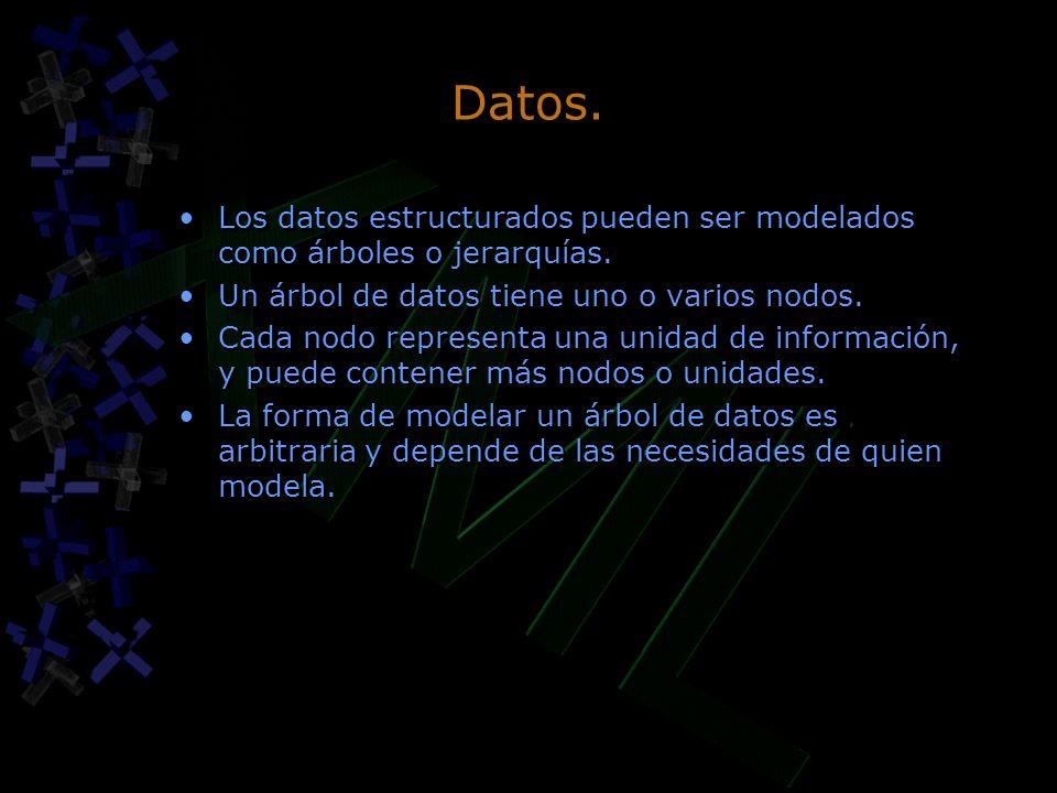 Datos. Los datos estructurados pueden ser modelados como árboles o jerarquías.