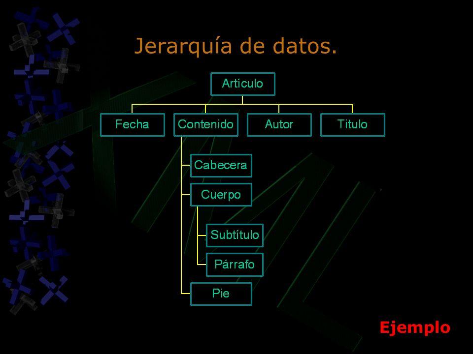 Jerarquía de datos. Ejemplo