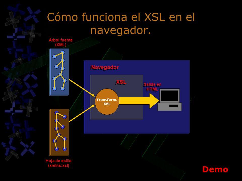 Cómo funciona el XSL en el navegador. Transform.