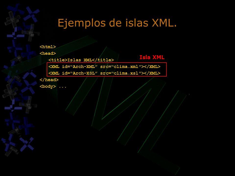 Ejemplos de islas XML. Islas XML... Islas XML... Isla XML