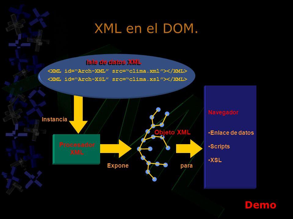 XML en el DOM.