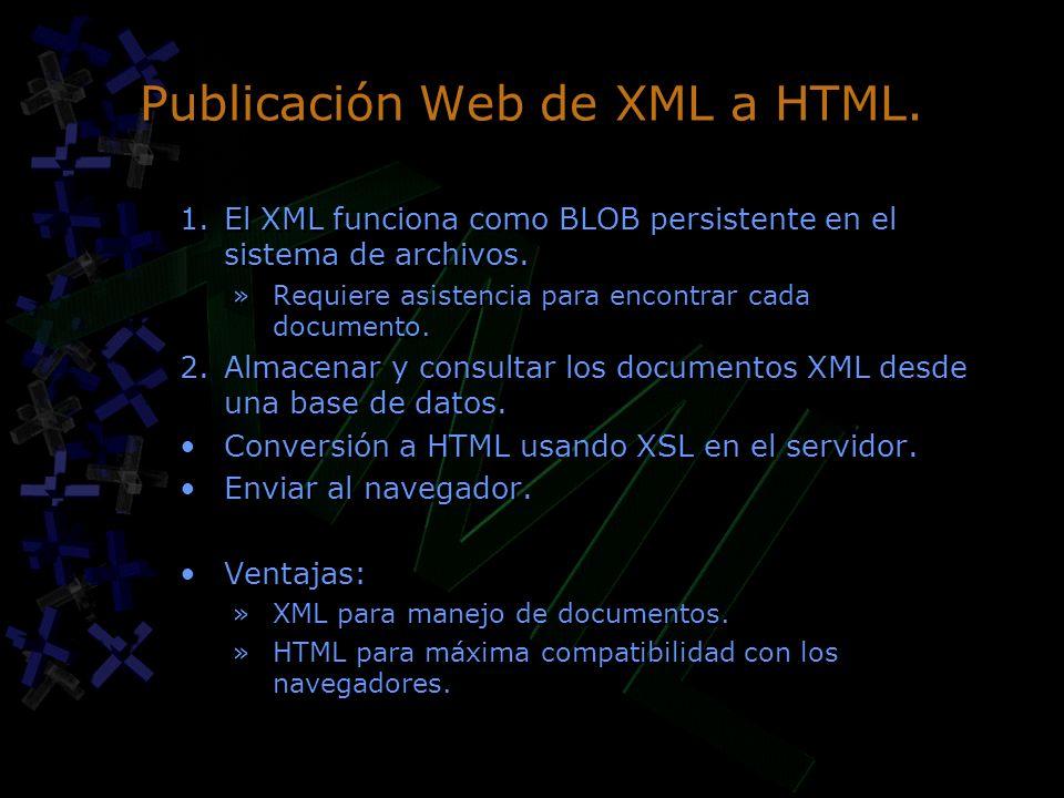 Publicación Web de XML a HTML. 1.El XML funciona como BLOB persistente en el sistema de archivos.