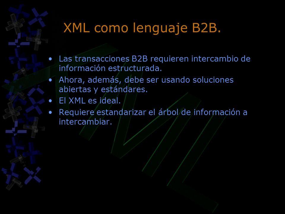 XML como lenguaje B2B. Las transacciones B2B requieren intercambio de información estructurada.