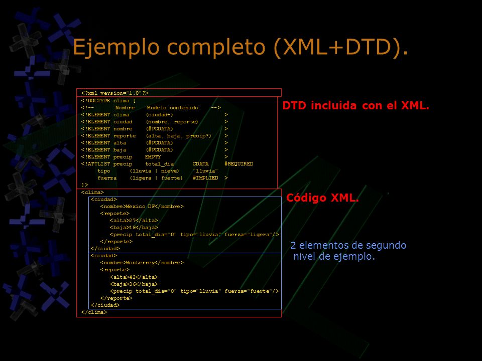 Ejemplo completo (XML+DTD). <!DOCTYPE clima [ <!ATTLIST precip total_dia CDATA #REQUIRED tipo (lluvia | nieve)