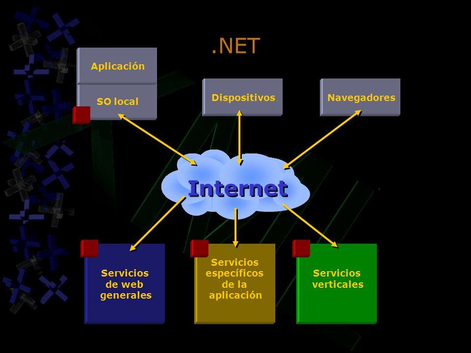 .NET SO local Aplicación DispositivosNavegadores Servicios de web generales Servicios específicos de la aplicación Servicios verticales Internet