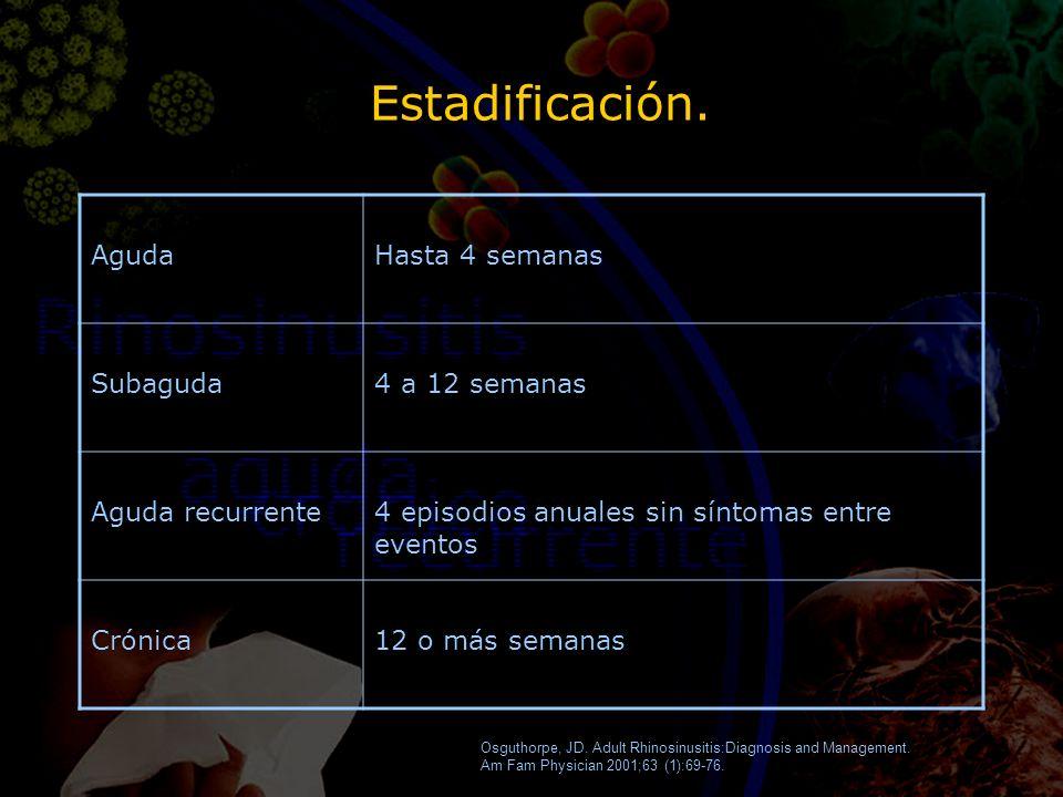 Estadificación. AgudaHasta 4 semanas Subaguda4 a 12 semanas Aguda recurrente4 episodios anuales sin síntomas entre eventos Crónica12 o más semanas Osg