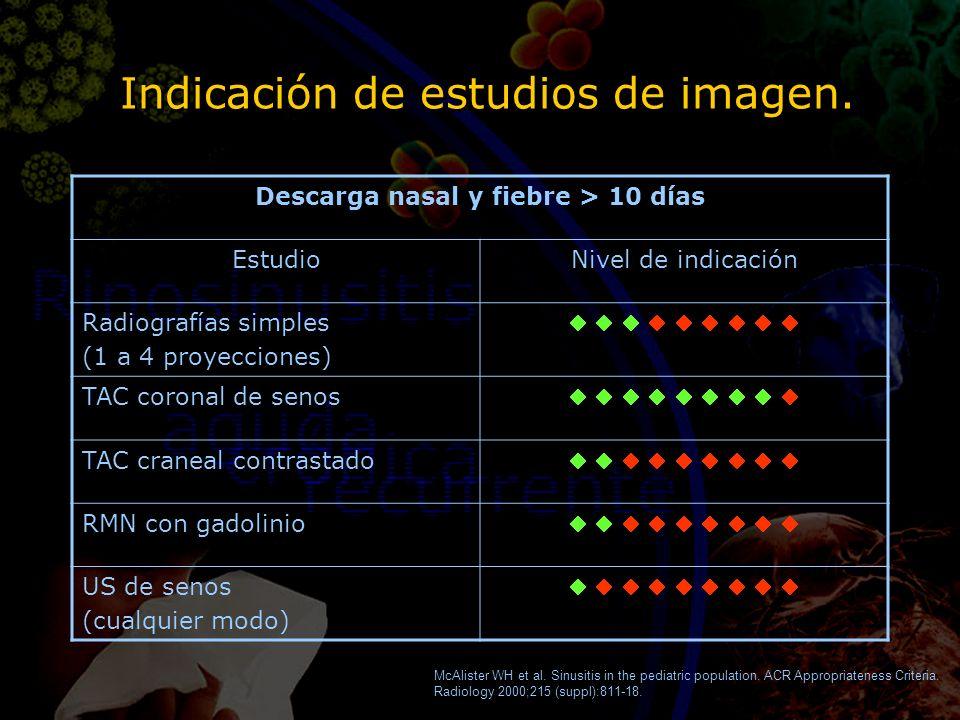 Indicación de estudios de imagen. Descarga nasal y fiebre > 10 días EstudioNivel de indicación Radiografías simples (1 a 4 proyecciones) TAC coronal d