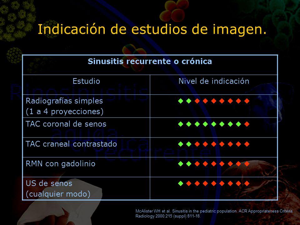 Indicación de estudios de imagen. Sinusitis recurrente o crónica EstudioNivel de indicación Radiografías simples (1 a 4 proyecciones) TAC coronal de s