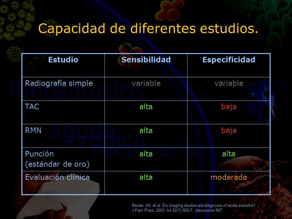 Capacidad de diferentes estudios. EstudioSensibilidadEspecificidad Radiografía simplevariable TACaltabaja RMNaltabaja Punción (estándar de oro) alta E