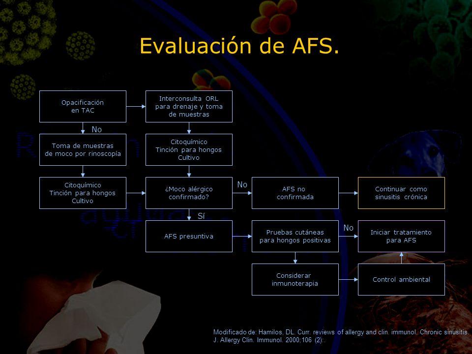 Evaluación de AFS. Opacificación en TAC Toma de muestras de moco por rinoscopía Interconsulta ORL para drenaje y toma de muestras ¿Moco alérgico confi
