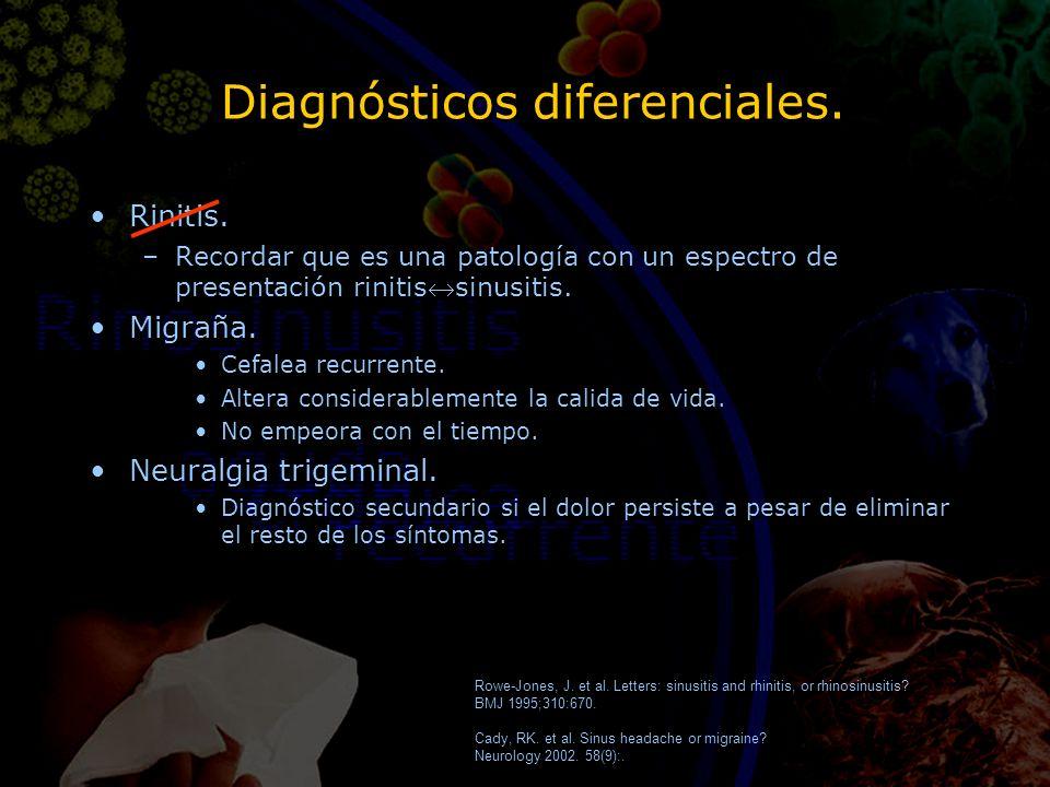 Diagnósticos diferenciales. Rinitis. –Recordar que es una patología con un espectro de presentación rinitissinusitis. Migraña. Cefalea recurrente. Alt