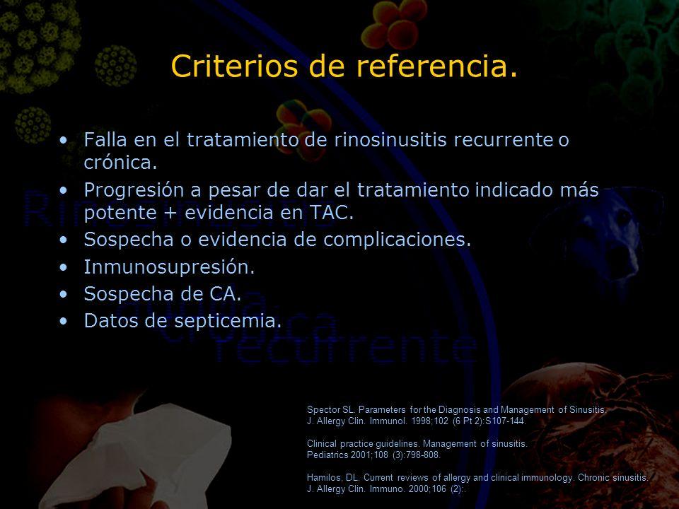 Criterios de referencia. Falla en el tratamiento de rinosinusitis recurrente o crónica. Progresión a pesar de dar el tratamiento indicado más potente
