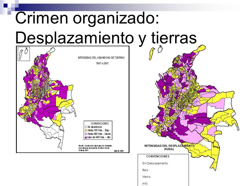 Crimen organizado: Desplazamiento y tierras INTENSIDAD DEL DESPLAZAMIENTO RURAL CONVENCIONES Sin Desplazamiento Bajo Medio Alto