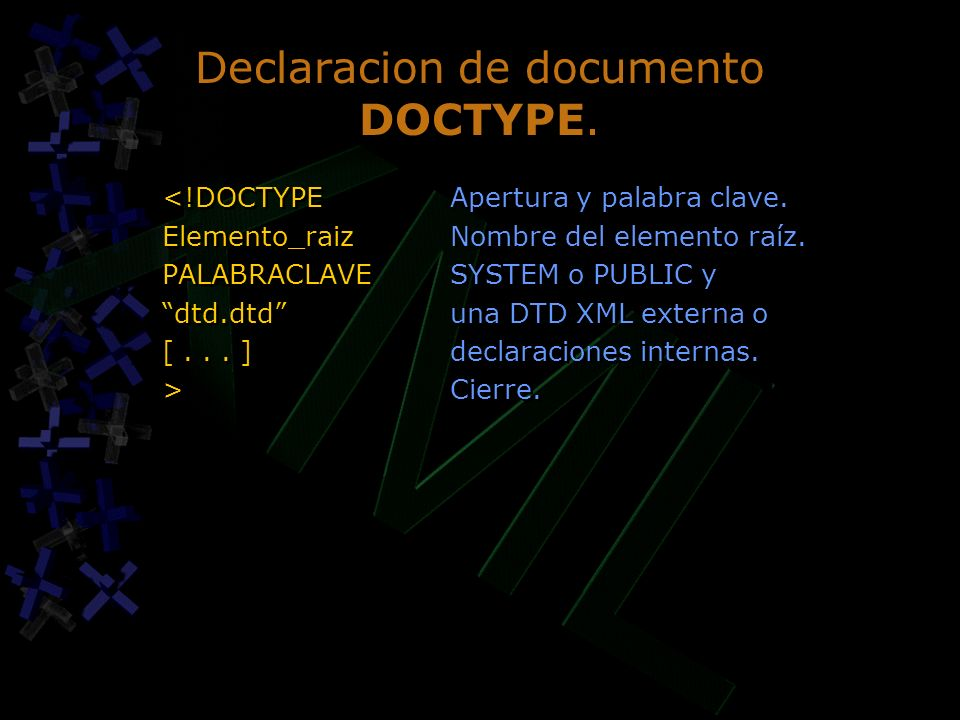 Declaracion de documento DOCTYPE. <!DOCTYPEApertura y palabra clave. Elemento_raizNombre del elemento raíz. PALABRACLAVESYSTEM o PUBLIC y dtd.dtduna D