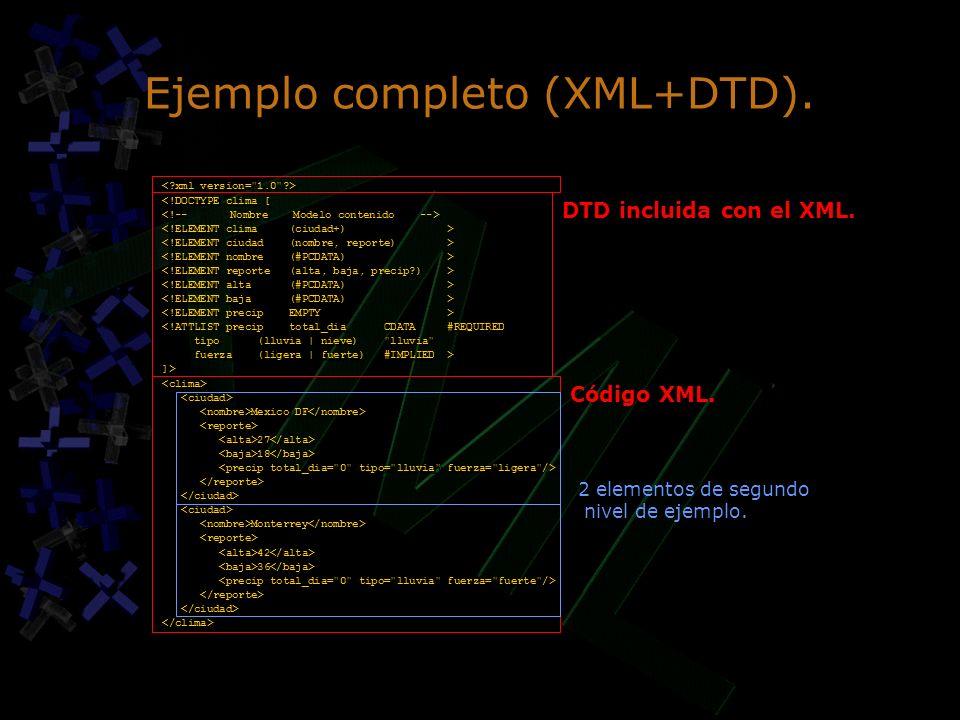 Ejemplo completo (XML+DTD). <!DOCTYPE clima [ <!ATTLIST precip total_dia CDATA #REQUIRED tipo (lluvia | nieve)