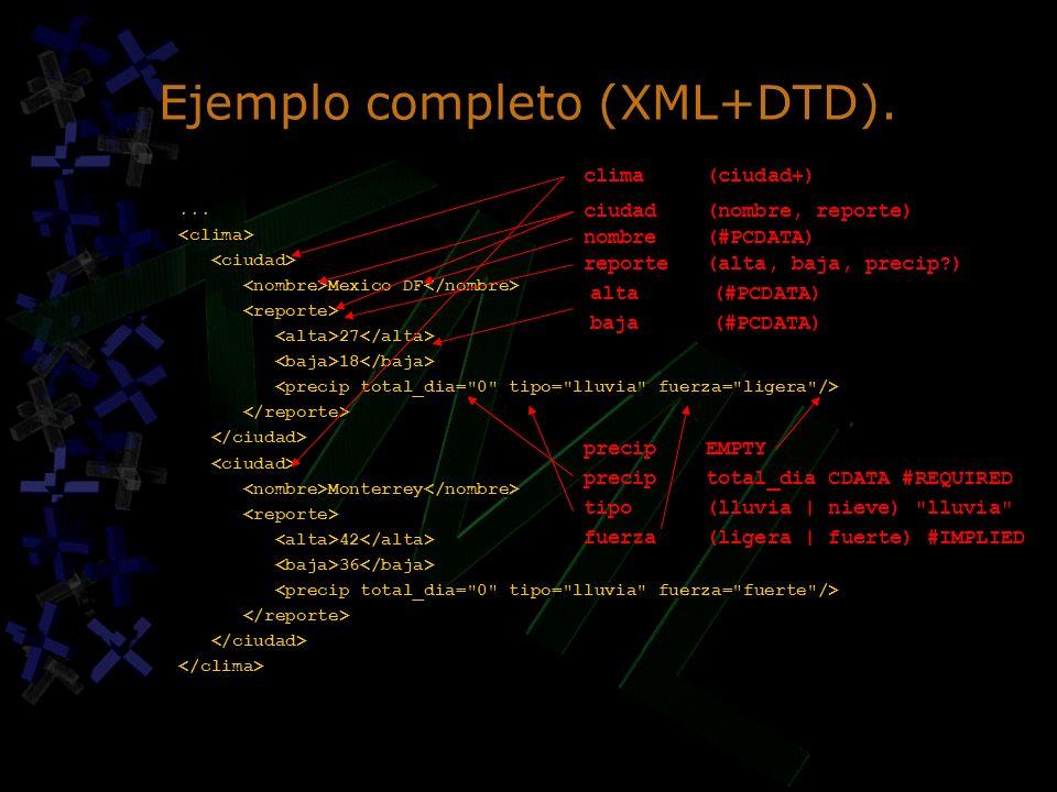 Ejemplo completo (XML+DTD).... Mexico DF 27 18 Monterrey 42 36... Mexico DF 27 18 Monterrey 42 36 clima (ciudad+) ciudad (nombre, reporte) nombre (#PC