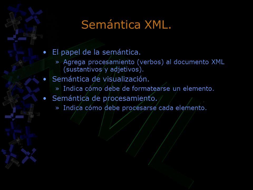 El papel de la semántica. »Agrega procesamiento (verbos) al documento XML (sustantivos y adjetivos). Semántica de visualización. »Indica cómo debe de