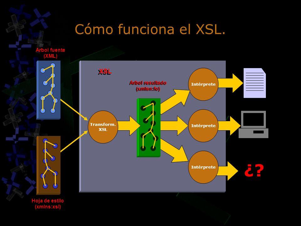 Cómo funciona el XSL. Intérprete Transform. XSL ¿? Arbol fuente (XML) Hoja de estilo (xmlns:xsl) Arbol resultado (xmlsn:fo) Arbol resultado (xmlsn:fo)