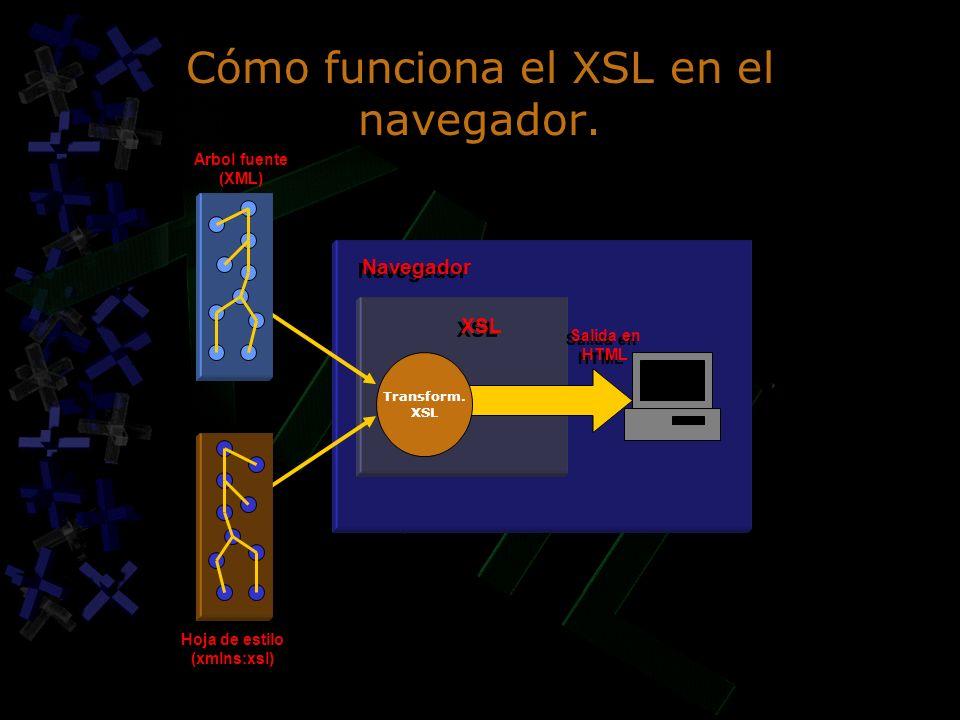 Cómo funciona el XSL en el navegador. Transform. XSL Arbol fuente (XML) Hoja de estilo (xmlns:xsl) XSL Navegador Salida en HTML Salida en HTML