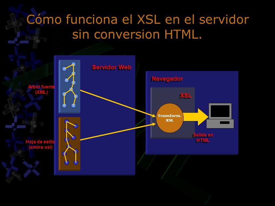 Cómo funciona el XSL en el servidor sin conversion HTML. Transform. XSL Navegador Salida en HTML Salida en HTML Arbol fuente (XML) Hoja de estilo (xml