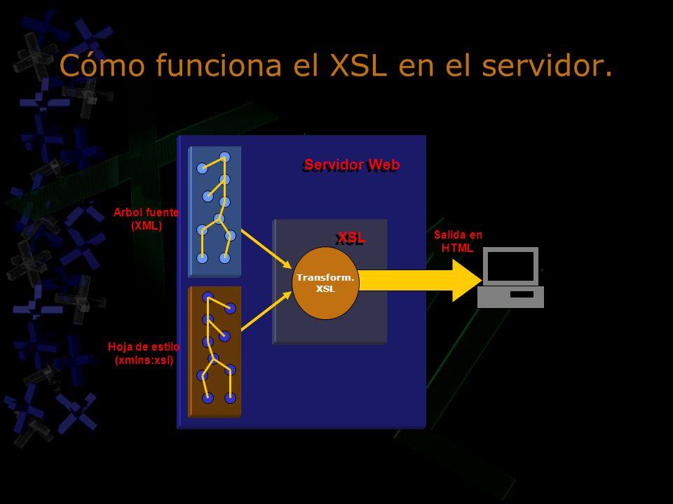 Cómo funciona el XSL en el servidor. Transform. XSL Arbol fuente (XML) Hoja de estilo (xmlns:xsl) XSL Servidor Web Salida en HTML Salida en HTML