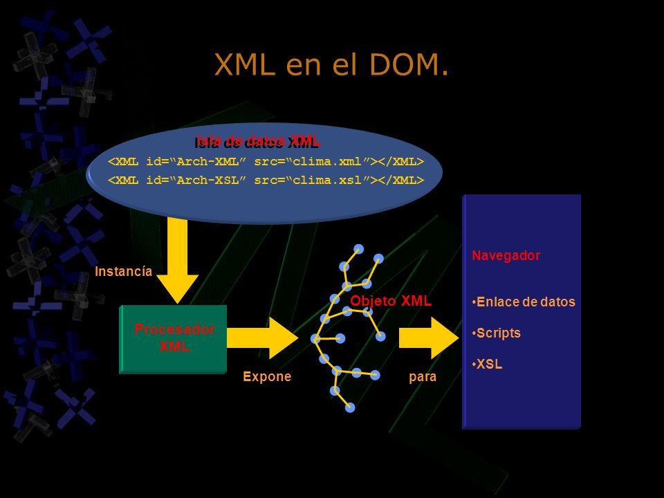 XML en el DOM. Navegador Enlace de datos Scripts XSL Procesador XML Isla de datos XML Instancía Expone Objeto XML para