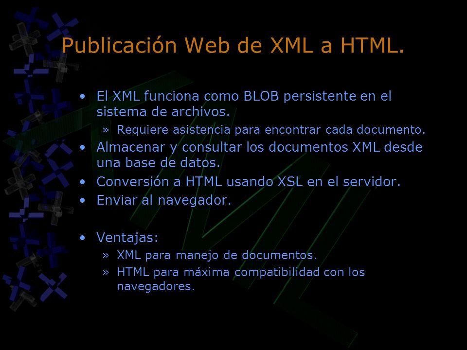 Publicación Web de XML a HTML. El XML funciona como BLOB persistente en el sistema de archivos. »Requiere asistencia para encontrar cada documento. Al