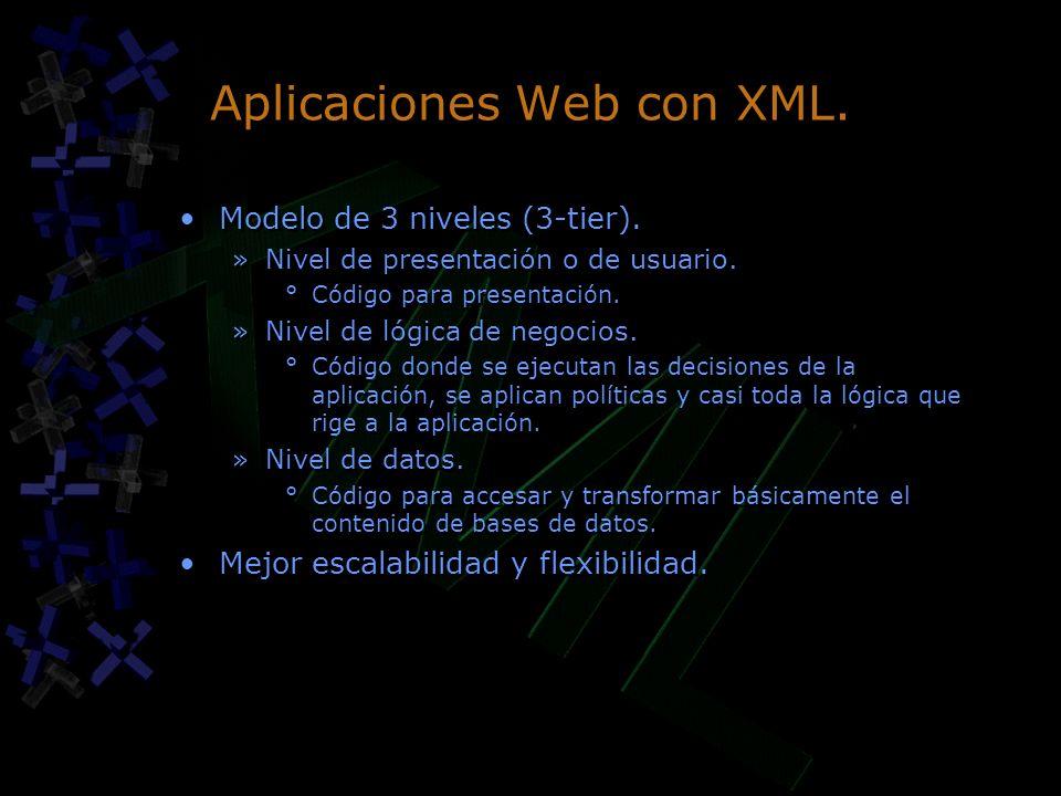 Aplicaciones Web con XML. Modelo de 3 niveles (3-tier). »Nivel de presentación o de usuario. °Código para presentación. »Nivel de lógica de negocios.