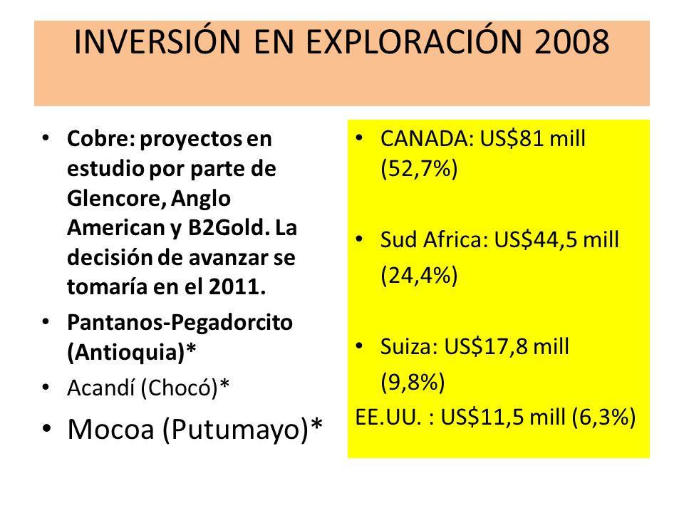 INVERSIÓN EN EXPLORACIÓN 2008 Cobre: proyectos en estudio por parte de Glencore, Anglo American y B2Gold. La decisión de avanzar se tomaría en el 2011