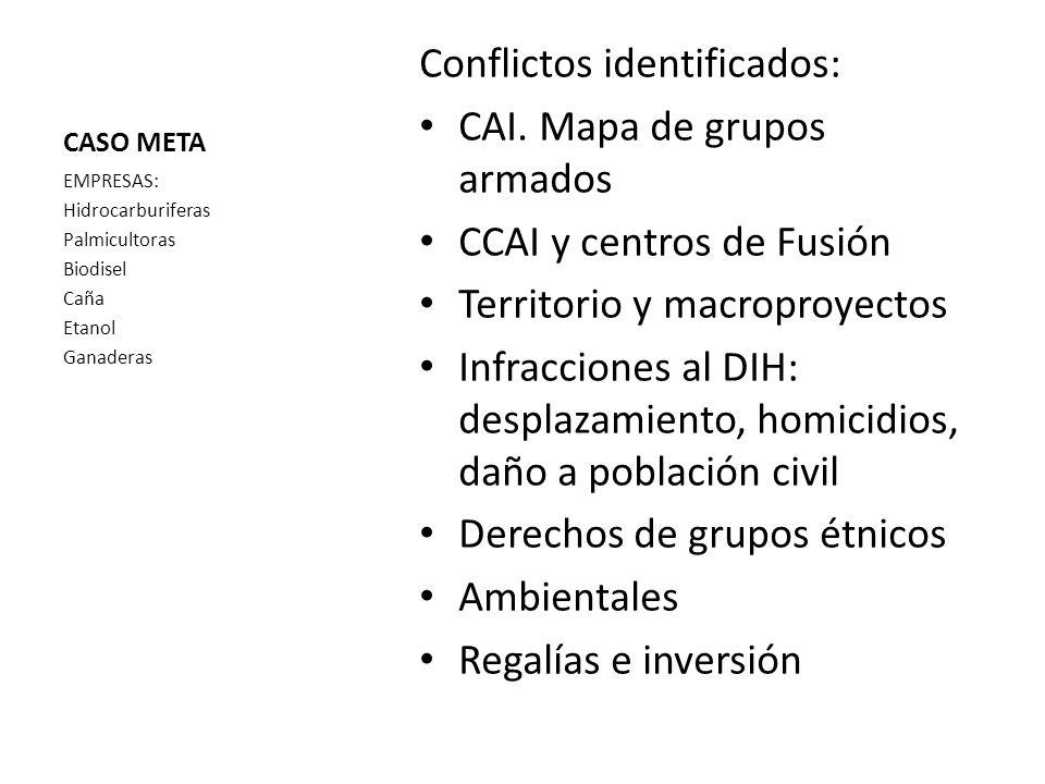CASO META Conflictos identificados: CAI. Mapa de grupos armados CCAI y centros de Fusión Territorio y macroproyectos Infracciones al DIH: desplazamien