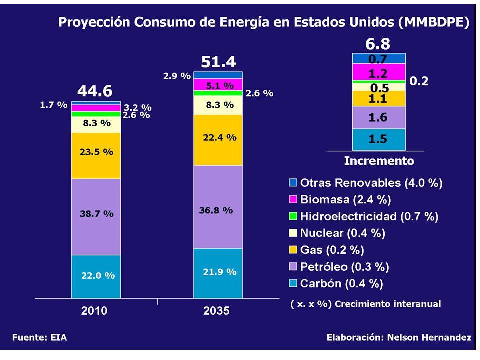 Resguardos indígenas, departamento del Meta No.Resguardos: 20 según DANE 2005; 18 Incoder 2008 No.