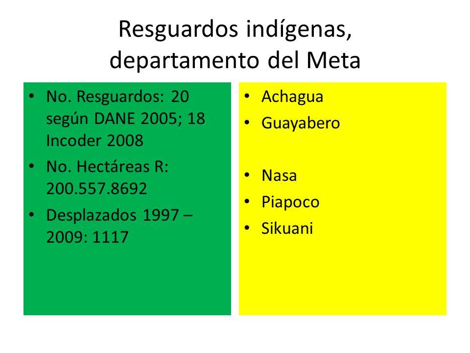 Resguardos indígenas, departamento del Meta No. Resguardos: 20 según DANE 2005; 18 Incoder 2008 No. Hectáreas R: 200.557.8692 Desplazados 1997 – 2009: