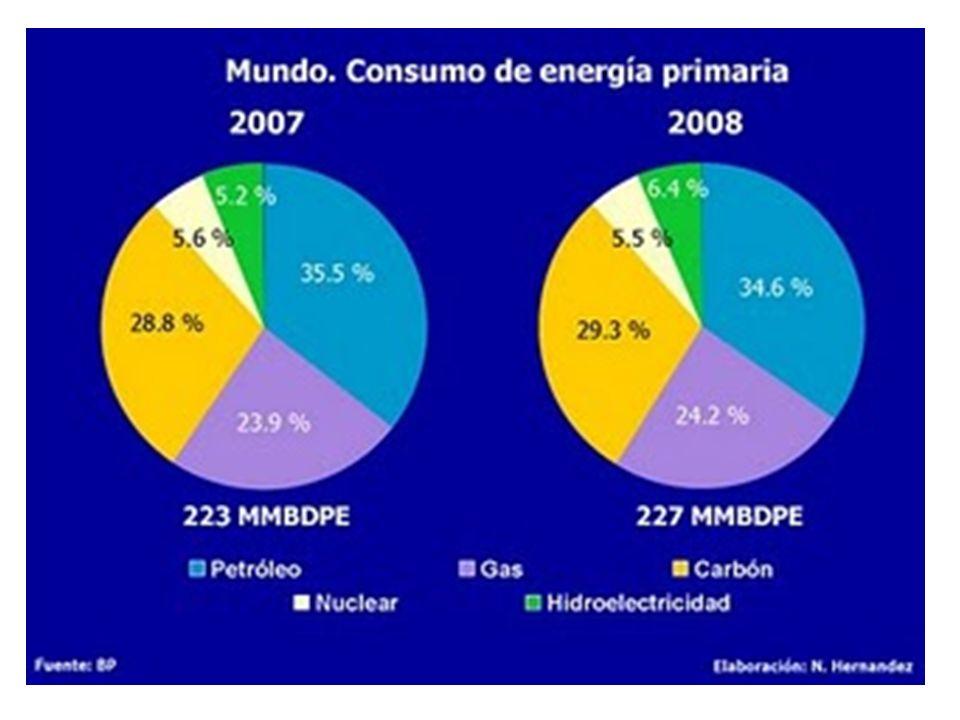Concesiones de bosques que afectan étnias Triplex Pizano, 139.290 hectáreas Cía.
