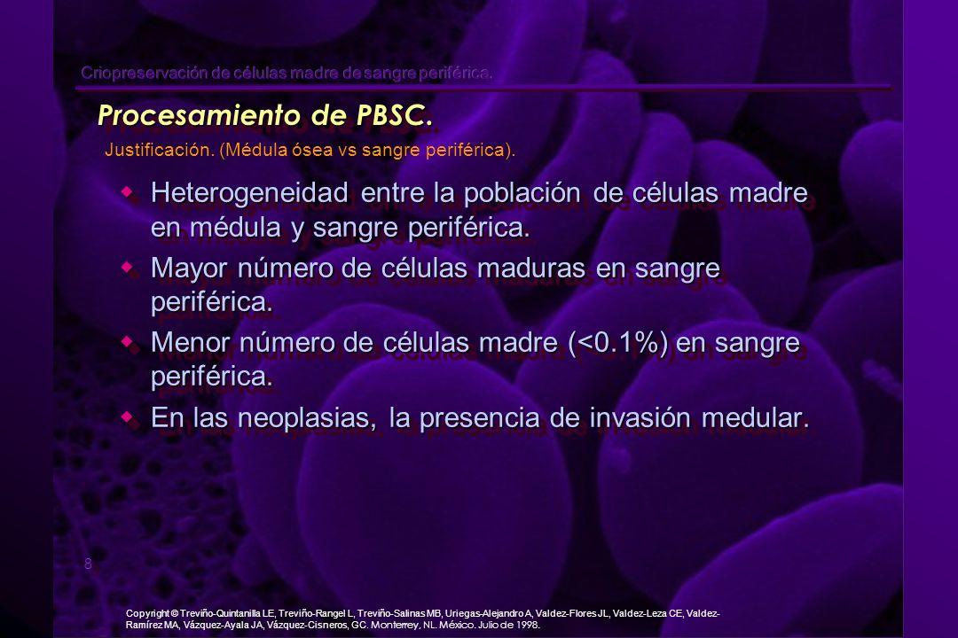 Copyright © Treviño-Quintanilla LE, Treviño-Rangel L, Treviño-Salinas MB, Uriegas-Alejandro A, Valdez-Flores JL, Valdez-Leza CE, Valdez- Ramírez MA, Vázquez-Ayala JA, Vázquez-Cisneros, GC.