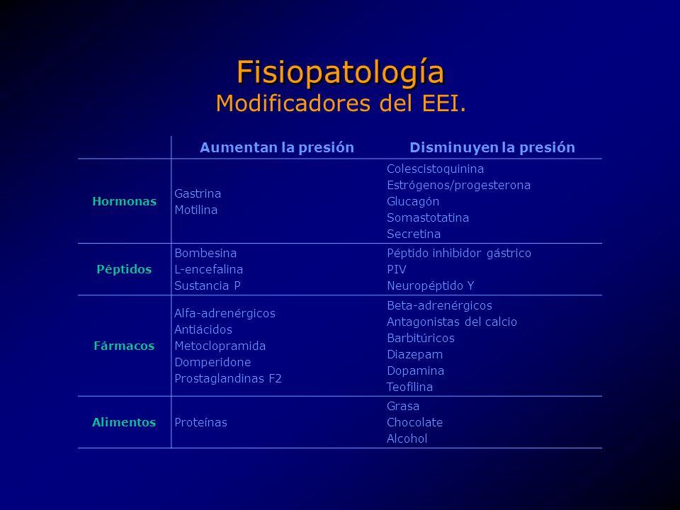 Fisiopatología.Hernia hiatal.