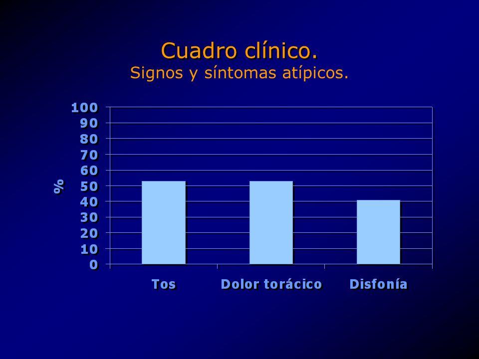 Métodos diagnóstico.Clínico. Endoscópico. Monitoreo ambulatorio de pH (pH- metría).