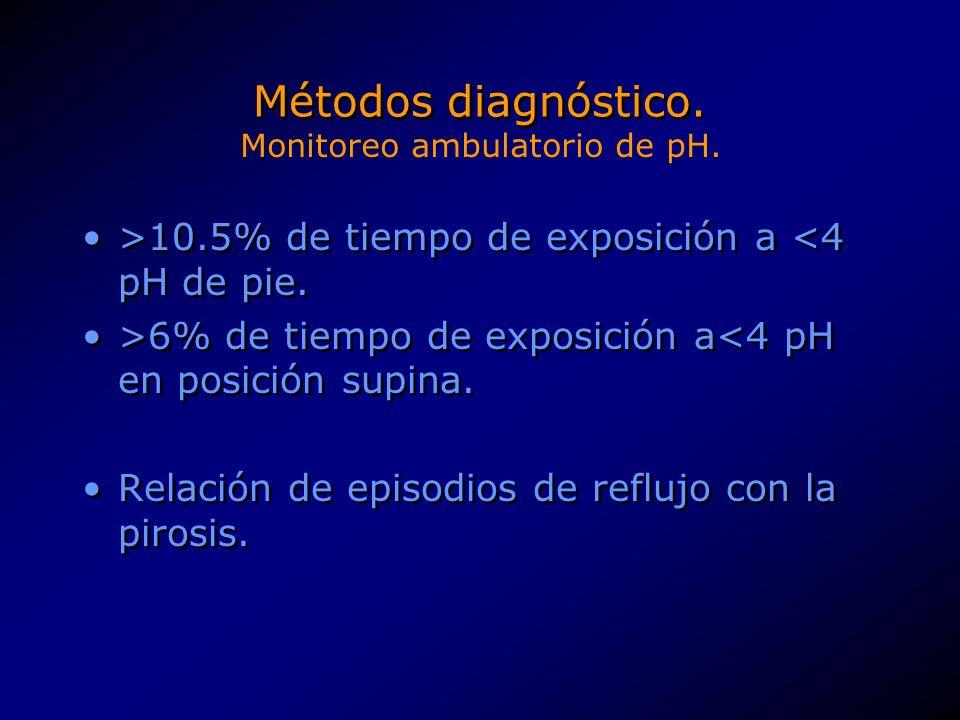 Métodos diagnóstico.HCl 0.1 N a 6-8 ml/min. Baja sensibilidad.