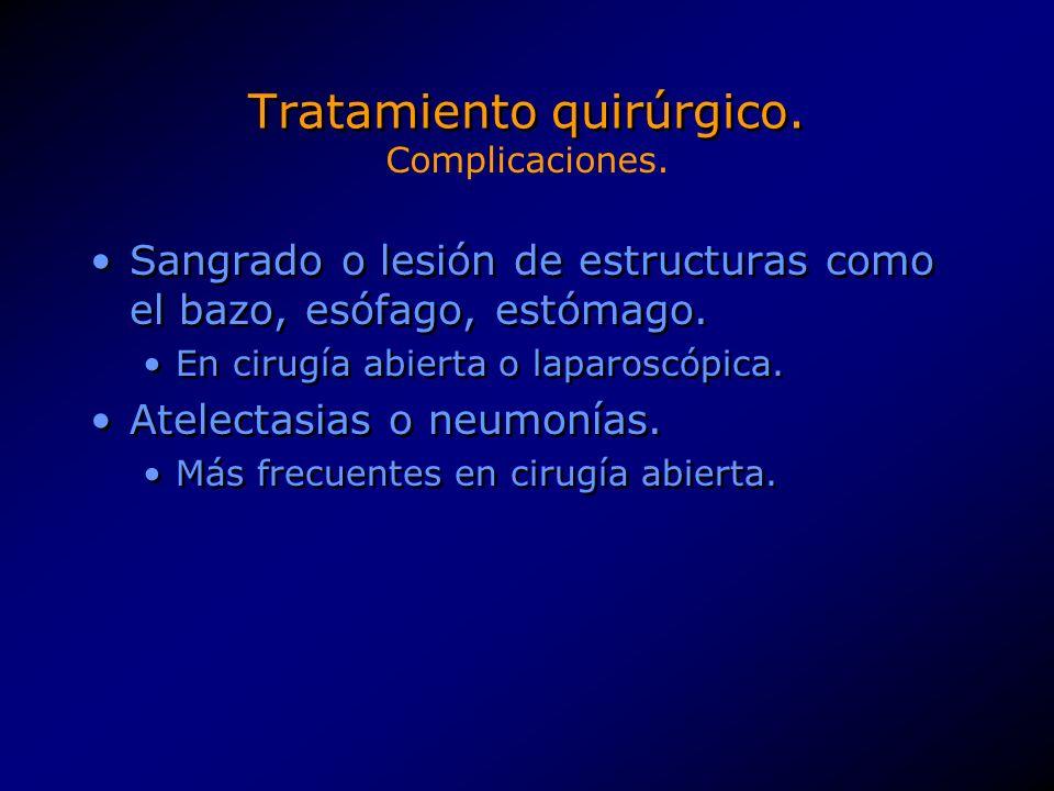 Tratamiento endoscópico.Inyección de polímeros. Plicación esofágica intraluminal.