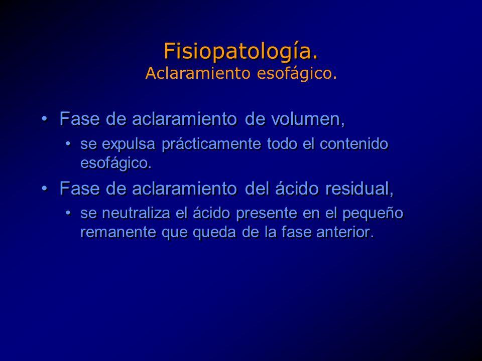 Fisiopatología.Aclaramiento normal. Aclaramiento en la ERGE.