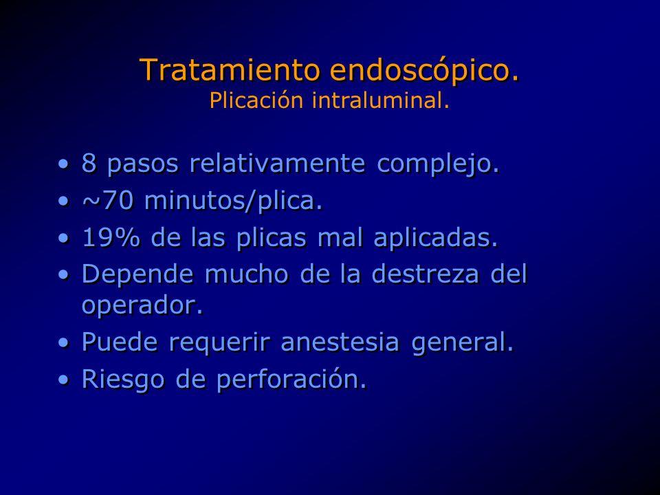 Tratamiento endoscópico.Se desconoce cuánto tiempo pueden durar las plicas.