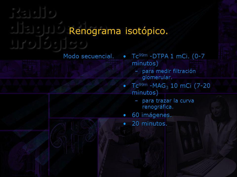 Renograma isotópico. Modo secuencial. Tc 99m -DTPA 1 mCi. (0-7 minutos) –para medir filtración glomerular. Tc 99m -MAG 3 10 mCi (7-20 minutos) –para t