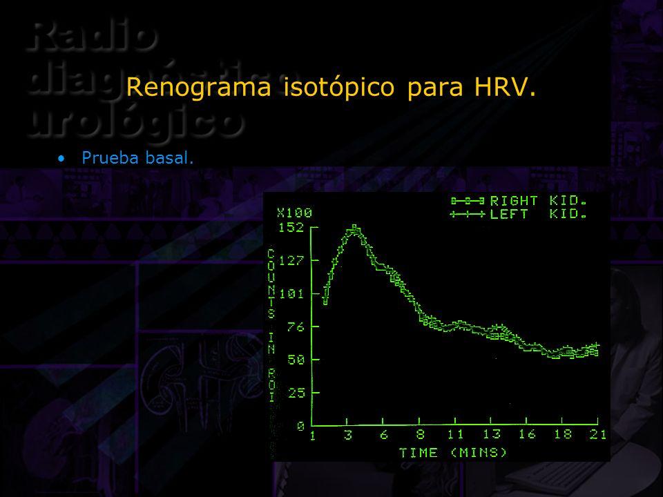 Renograma isotópico para HRV. Prueba basal.
