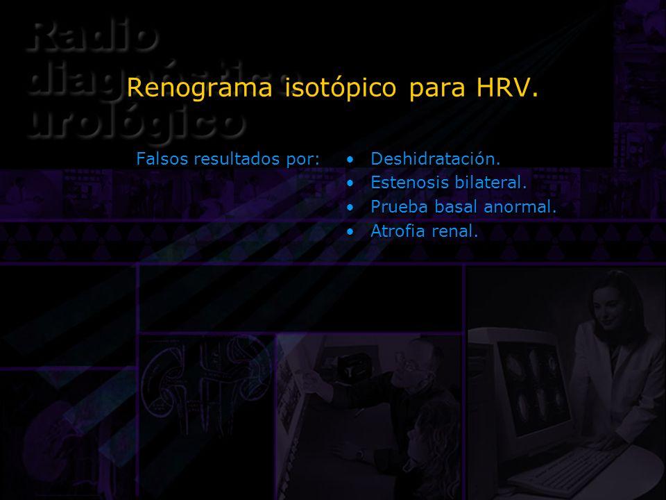 Renograma isotópico para HRV. Falsos resultados por: Deshidratación. Estenosis bilateral. Prueba basal anormal. Atrofia renal. Deshidratación. Estenos