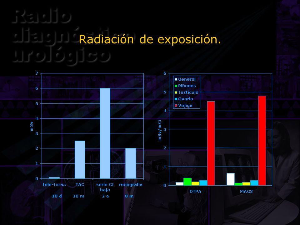 Radiación de exposición. 10 d10 m2 a8 m